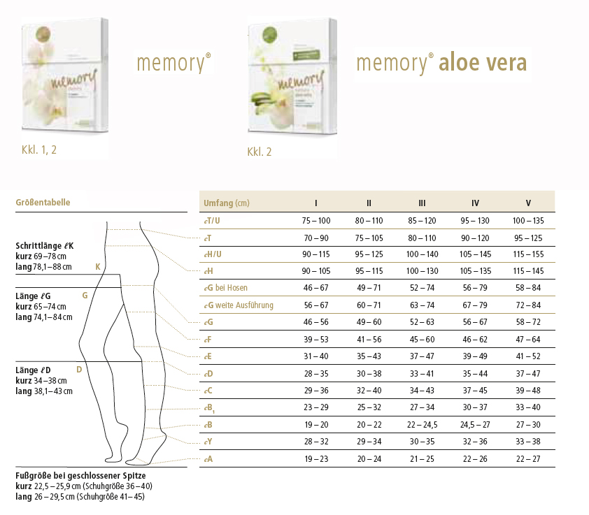 memory tabella